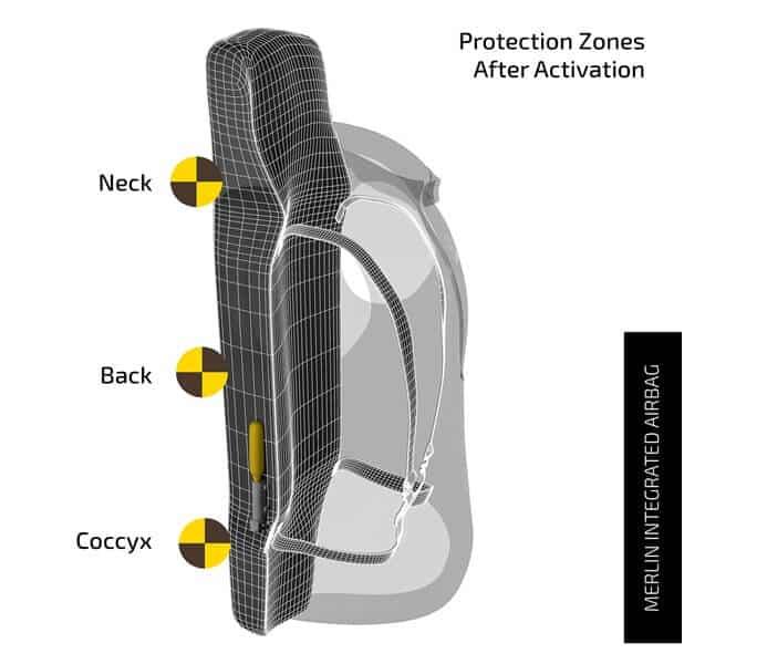 Merlin-Universal-Airbag (1)