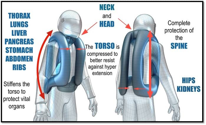 Motorcycle-Airbag-Vest-1