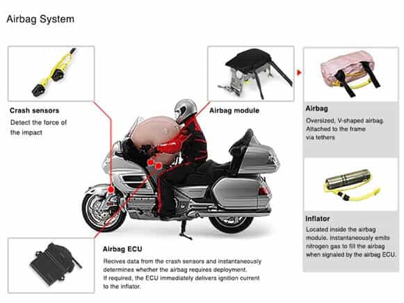 motorcycle-airbag-system